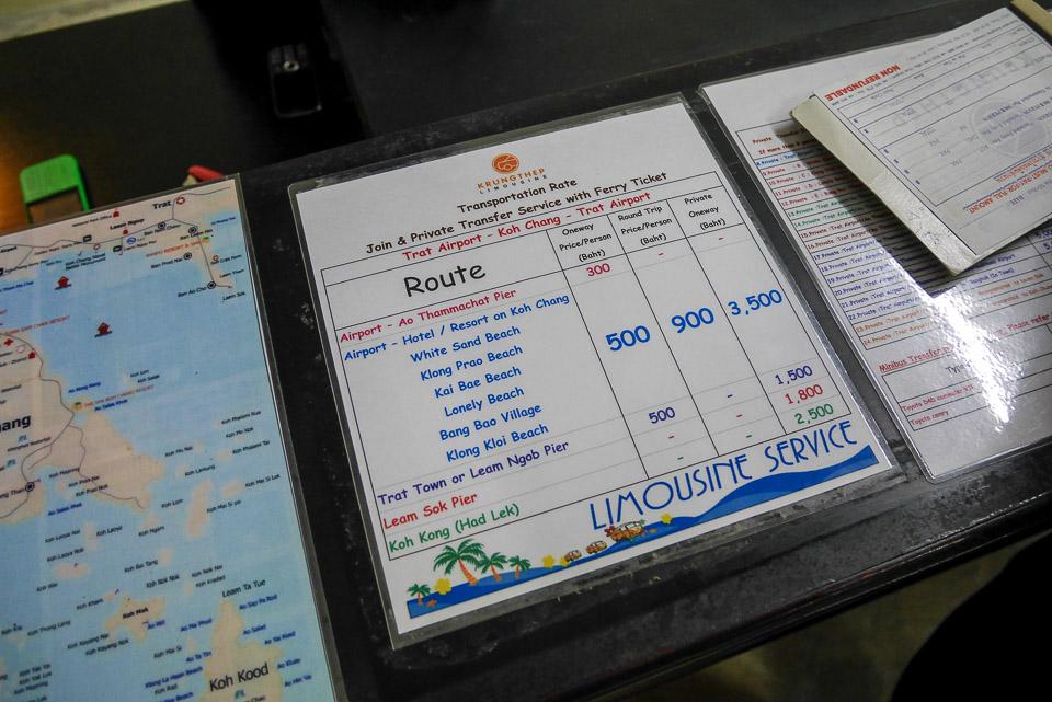 Цены на трансфер в аэропорту Трат