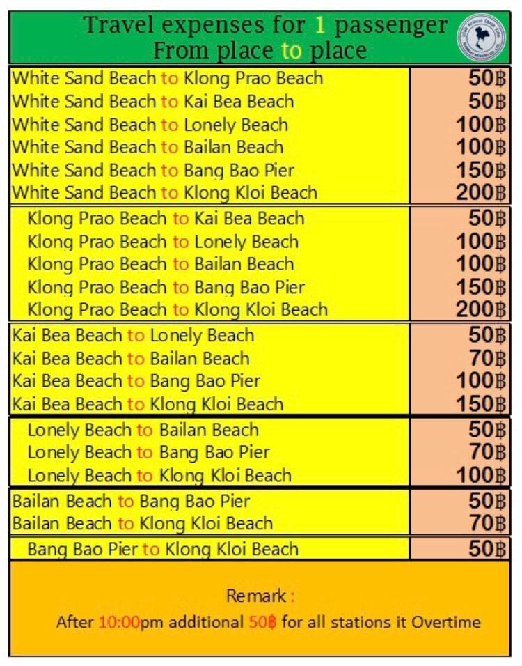 Цены на такси на Ко Чанге